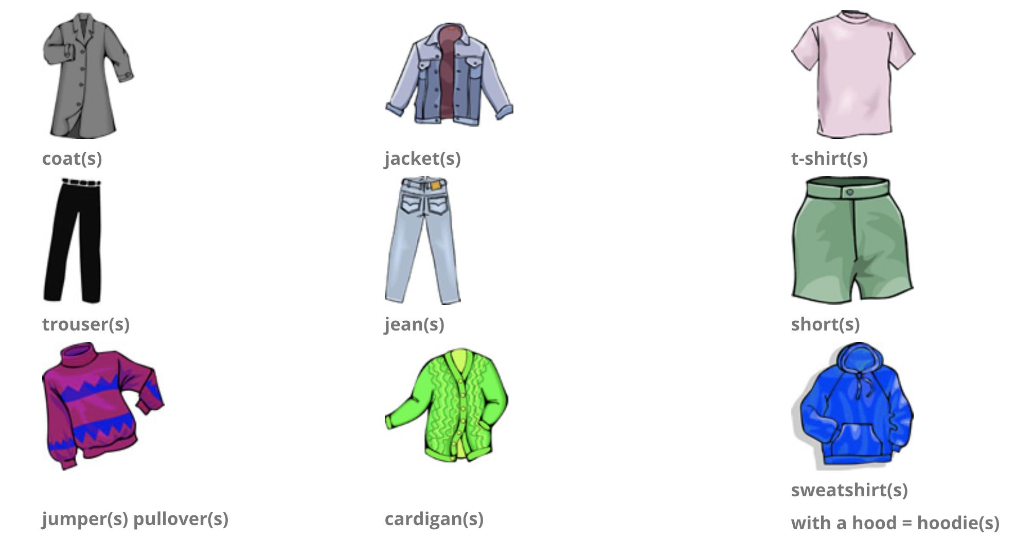 無分男女的衣服服飾英文單字